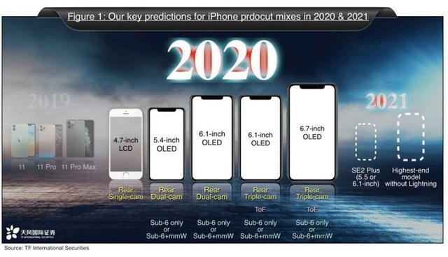Thấy Apple tuyên bố bỏ củ sạc vì môi trường, CEO BKAV Nguyễn Tử Quảng gửi lời nhắn nhủ tới đồng nghiệp Tim Cook - Ảnh 3.