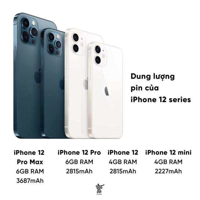 """Đây là dung lượng pin của iPhone 12, người dùng bức xúc """"pin không dùng cũng hết mà còn chả cho sạc"""" - Ảnh 3."""
