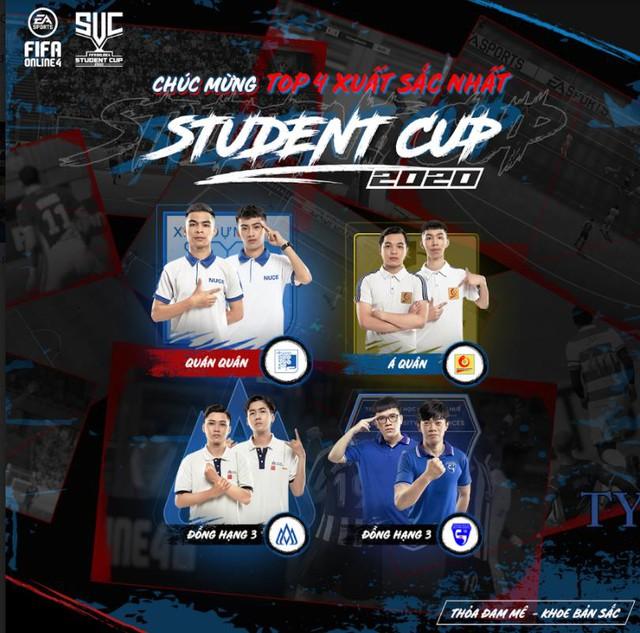 Đại Học Xây Dựng Hà Nội vô địch: Khép lại mùa giải khởi động năm học mới FIFA Online 4 Student Cup 2020 - Ảnh 3.