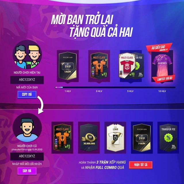 FIFA Online 4 chào mừng RANKING 2.0 bằng siêu sự kiện: Áo Thun Limited, Icons, quà khủng danh cho người chơi - Ảnh 3.