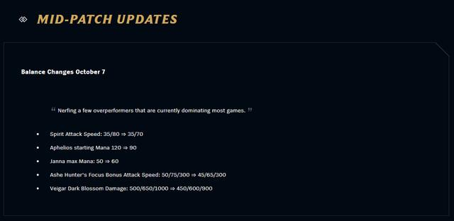 Riot công bố update Đấu Trường Chân Lý 10.20b - Linh Hồn và Aphelios bị nerf vô cùng thảm - Ảnh 1.