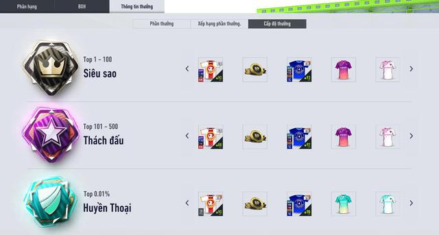 Game thủ FIFA Online 4 phát sốt với bản cập nhật tháng 10: Ranking 2.0 mới lạ với quà khủng và Weekly League siêu thú vị - Ảnh 5.