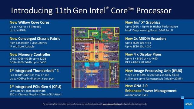 """Lộ tin CPU Intel Core thế hệ 11 """"Tiger Lake-H"""" có đến 8 nhân 16 luồng để phản đòn AMD Ryzen 4000-series - Ảnh 2."""