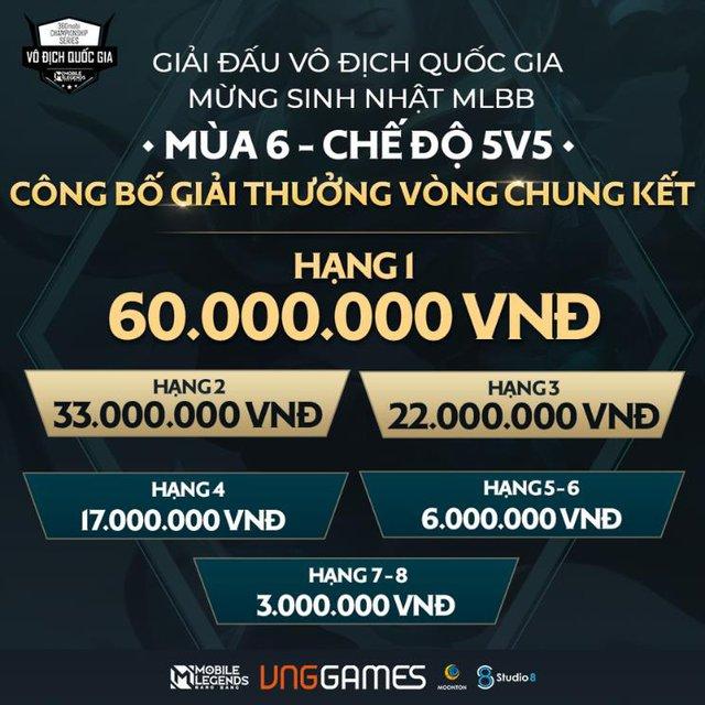 Mobile Legends: Bang Bang VNG tổ chức mùa giải mới với chế độ Magic Chess & 5V5 - Ảnh 4.