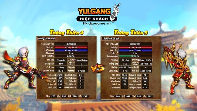 Thăng Thiên 5 - BigUpdate phá vỡ giới hạn của Yulgang Hiệp Khách - Ảnh 2.