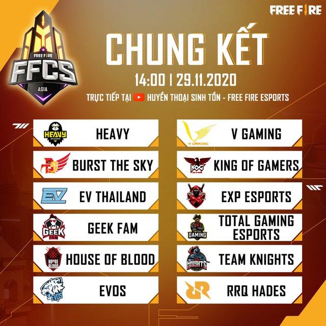 Tuyển Thái Lan và Việt Nam khẩu chiến nhiệt tình trên mạng xã hội hâm nóng cho Chung kết FFCS 2020! - Ảnh 4.