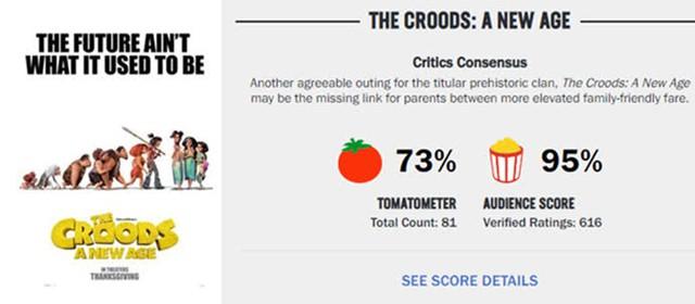 Gia Đình Croods: Kỷ Nguyên Mới – phim hoạt hình mới nhất của hãng Universal Photo-1-1606743759682751368886