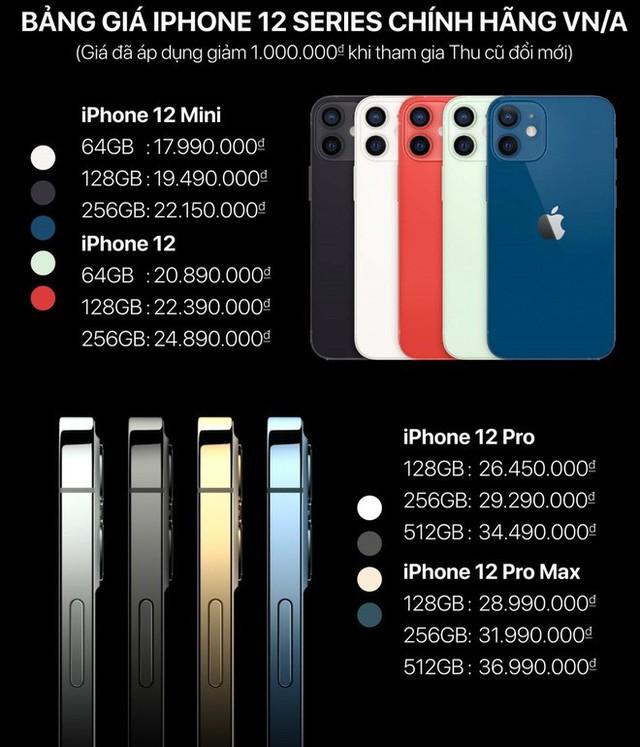 iPhone 12 Pro Max chính hãng cập bến Việt Nam từ 27/11: Giá không đắt lắm, chỉ delay 2 tuần với thế giới mà thôi - Ảnh 2.