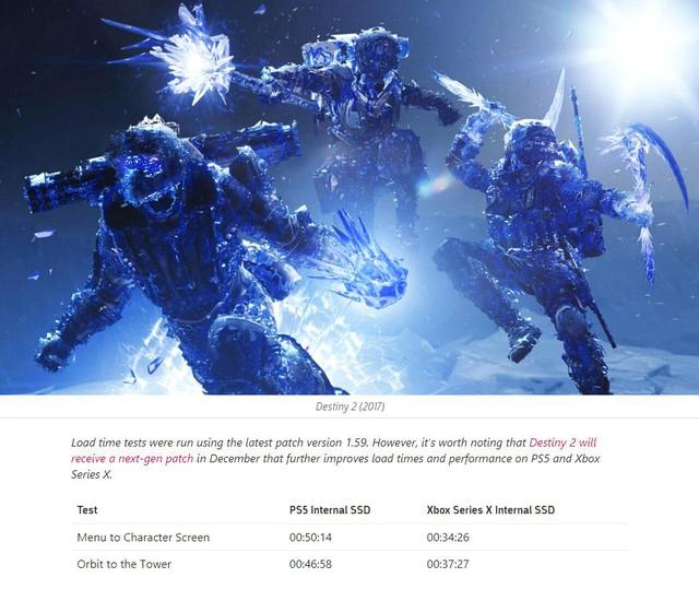 PS5 và Xbox Series X, đâu mới là cỗ máy load game nhanh nhất thế giới? - Ảnh 3.