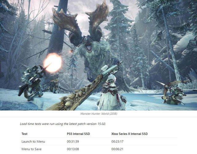 PS5 và Xbox Series X, đâu mới là cỗ máy load game nhanh nhất thế giới? - Ảnh 5.