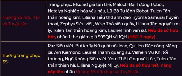 Game thủ Liên Quân chơi chùa đòi trúng skin Tuyệt Sắc vỡ mộng vì điều kiện cực phũ - Ảnh 5.