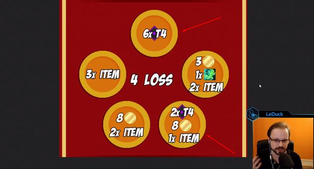 Đấu Trường Chân Lý: Mẹo độc từ cao thủ giúp người chơi có 95% tỉ lệ đoạt top 1-2 với 3 Thần Tài - Ảnh 7.