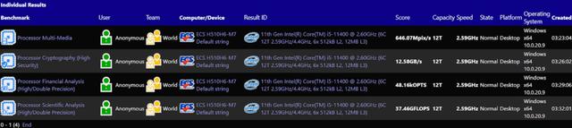 Lộ hiệu năng CPU Intel Core i9-11900K vượt mặt Ryzen 9 5950X đến 10%: Quyết tâm giành lại ngôi vị vua gaming? - Ảnh 5.