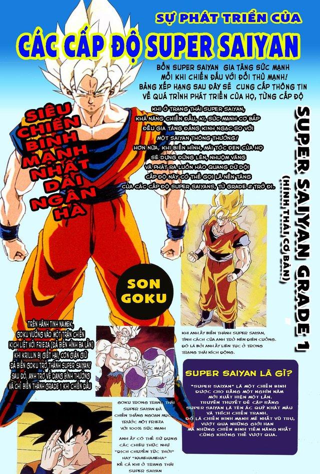 Dragon Ball: Sự phát triển các cấp độ Super Saiyan giúp Goku trở thành siêu chiến binh mạnh nhất dải ngân hà - Ảnh 1.