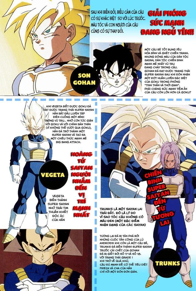 Dragon Ball: Sự phát triển các cấp độ Super Saiyan giúp Goku trở thành siêu chiến binh mạnh nhất dải ngân hà - Ảnh 2.