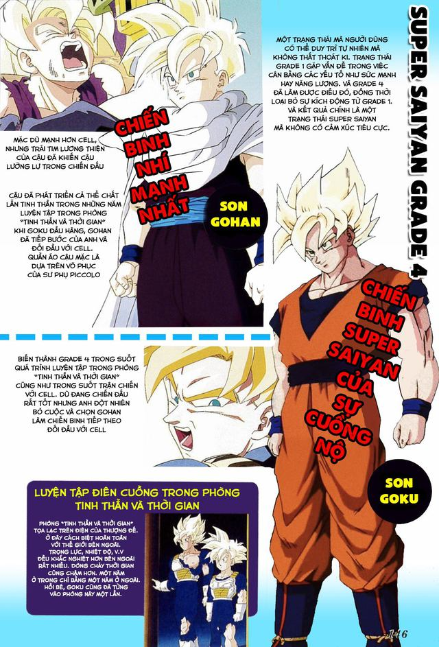 Dragon Ball: Sự phát triển các cấp độ Super Saiyan giúp Goku trở thành siêu chiến binh mạnh nhất dải ngân hà - Ảnh 5.