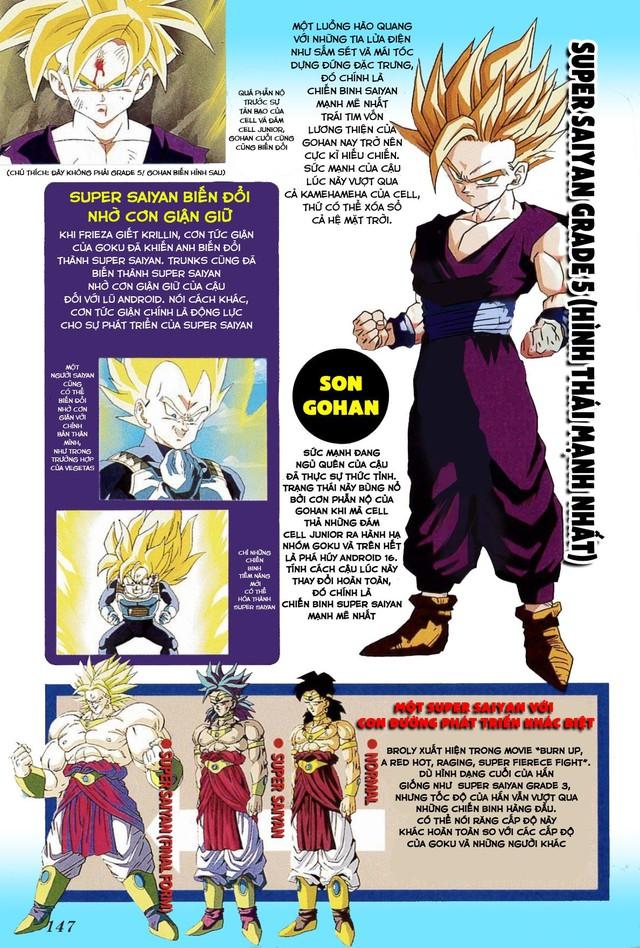 Dragon Ball: Sự phát triển các cấp độ Super Saiyan giúp Goku trở thành siêu chiến binh mạnh nhất dải ngân hà - Ảnh 6.