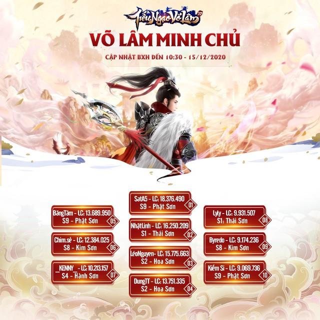 Võ Lâm Minh Chủ - Hiệu Triệu Quần Hùng: BXH của Tiếu Ngạo Võ Lâm xuất hiện toàn những trùm game hàng khủng - Ảnh 2.