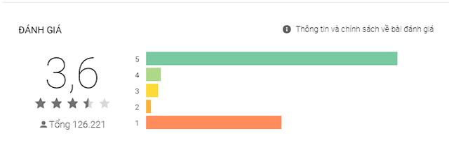 """Tốc Chiến tụt hạng thảm hại trên Google Play, nguy cơ đi vào vết xe đổ của """"Liên Minh Mobile""""? - Ảnh 1."""