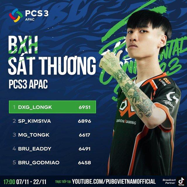 PUBG: Á quân PCS3 APAC - team DivisionX Gaming hé lộ thành viên mới bí ẩn nhưng kỹ năng cao cường - Ảnh 1.