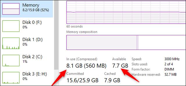 Nếu PC của bạn bị chậm, đọc kĩ 6 điều này trước khi nghĩ đến việc nâng cấp thêm RAM - Ảnh 2.