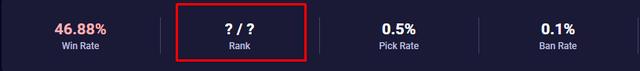 LMHT: Game thủ phát hiện Sivir đang phế tới độ bị lãng quên hoàn toàn khỏi vị trí Xạ thủ - Ảnh 2.