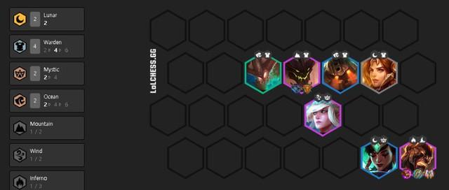 Đấu Trường Chân Lý: Đội hình Cầu Vồng Tối Thượng cực dị với Lux Carry siêu mạnh - Ảnh 4.