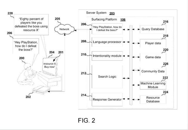 PS5 sẽ có chế độ mách nước cho game thủ gà - Ảnh 2.