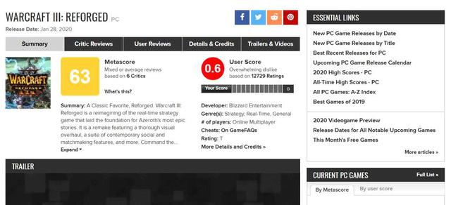 Warcraft 3 Reforged trở thành tựa game có số điểm người dùng Metacritic thấp nhất lịch sử - Ảnh 2.