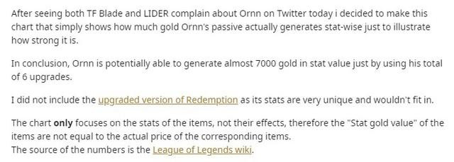 Game thủ khám phá ra sức mạnh thật của Ornn - Ông ta có thể hack 3000 vàng chỉ với việc đạt cấp 12 - Ảnh 3.