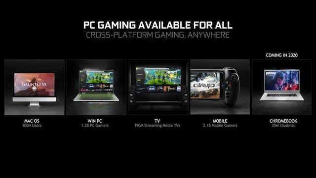 After Google Stadia, NVIDIA has also entered the top gaming service on the leper PC - Picture 6.