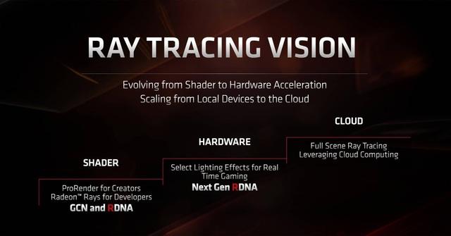 Muốn nâng cấp hoặc mua PC mới, game thủ đang chờ đợi gì ? - Ảnh 2.