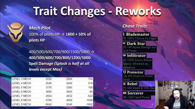 Đấu Trường Chân Lý: Riot Games công bố có 2 Thiên Hà mới ở bản 10.8 - Giáp Thiên Nhiên cho mọi nhà - Ảnh 7.