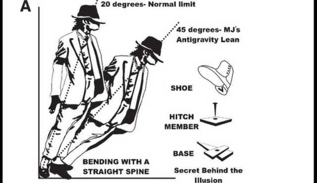 Hé lộ điều kỳ diệu làm nên điệu nhảy nghiêng người 45 độ của Michael Jackson: Tưởng cao siêu hóa ra cũng chỉ nhờ đạo cụ - Ảnh 3.
