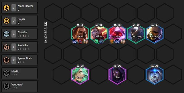 Đấu Trường Chân Lý: Những đội hình mạnh nhất của mỗi thiên hà trong mùa 3 - Ảnh 2.