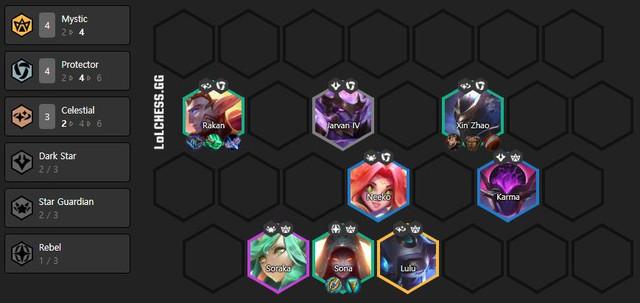 Đấu Trường Chân Lý: Những đội hình mạnh nhất của mỗi thiên hà trong mùa 3 - Ảnh 4.