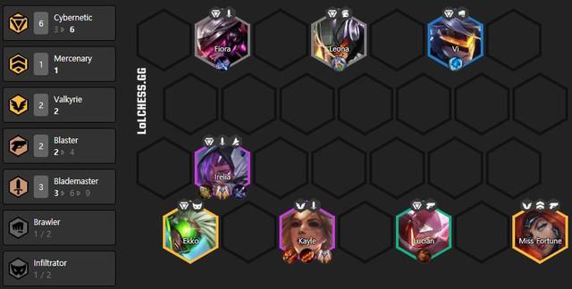 Đấu Trường Chân Lý: Những đội hình mạnh nhất của mỗi thiên hà trong mùa 3 - Ảnh 6.