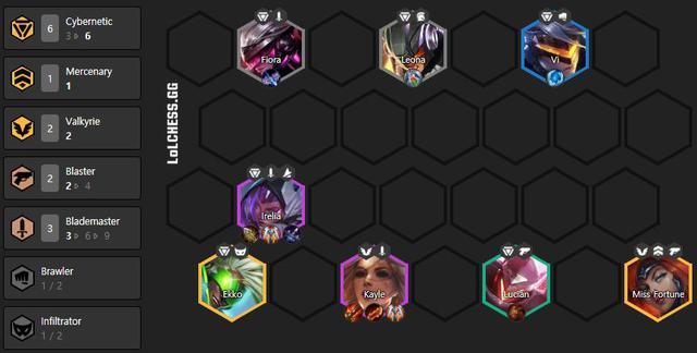 Đấu Trường Chân Lý: Những đội hình mạnh nhất của mỗi thiên hà trong mùa 3 - Ảnh 7.