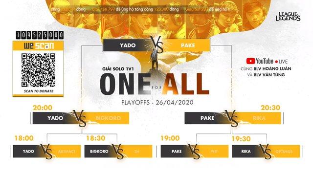 Cộng đồng LMHT quyên góp hơn 112 triệu VND chống Covid-19 trong giải đấu Showmatch do BLV Hoàng Luân tổ chức - Ảnh 4.