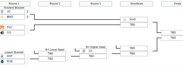 LMHT: Đánh láo quen tay, G2 Esports thất thủ ngay vòng đầu playoffs LEC Mùa Xuân 2020, nguy cơ trở thành cựu vương - Ảnh 3.