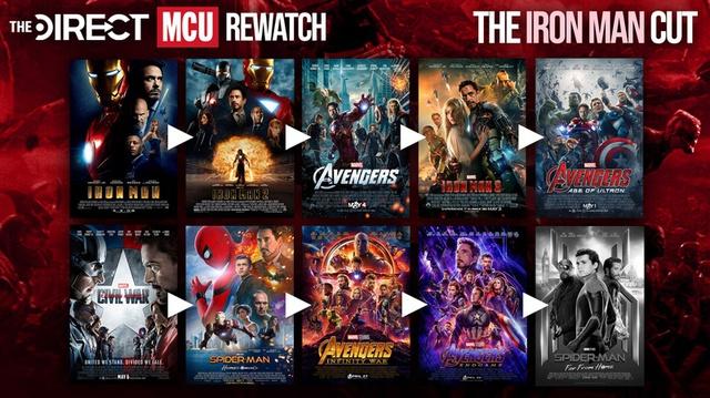 6 cách mới cực hay ho để có thể thưởng thức toàn bộ vũ trụ điện ảnh Marvel mà không phải cày hết 23 phim - Ảnh 2.
