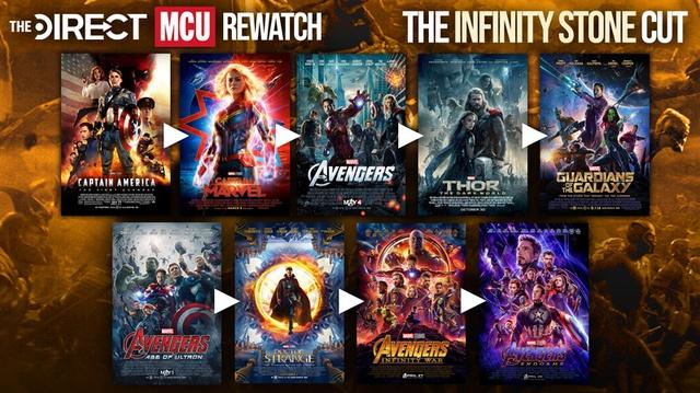 6 cách mới cực hay ho để có thể thưởng thức toàn bộ vũ trụ điện ảnh Marvel mà không phải cày hết 23 phim - Ảnh 4.