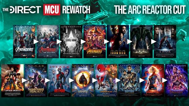 6 cách mới cực hay ho để có thể thưởng thức toàn bộ vũ trụ điện ảnh Marvel mà không phải cày hết 23 phim - Ảnh 5.