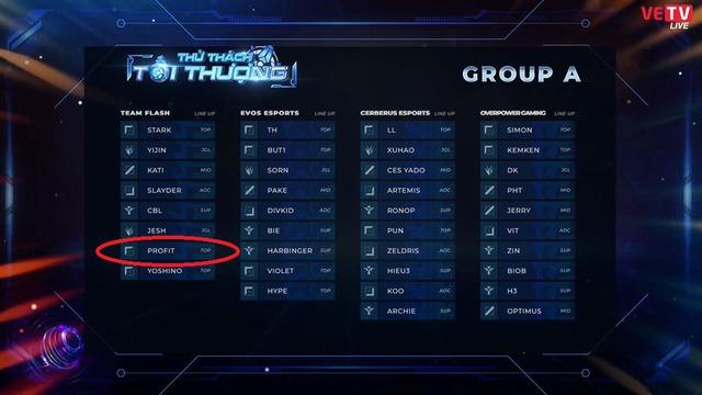 Team Flash chính thức công bố bản hợp đồng mới Profit theo phong cách các bạn giả vờ bất ngờ đi cho vui - Ảnh 2.
