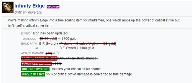 Riot Games sắp có một đợt buff diện rộng cho Xạ Thủ - Người chơi ADC như mở cờ trong bụng - Ảnh 1.