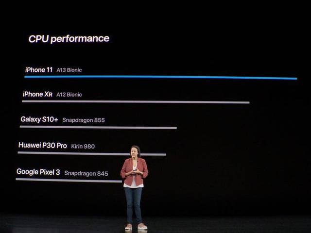 """Tổng hợp thông tin về chiếc iPhone """"mini"""" mà Apple sắp ra mắt cuối năm nay - Ảnh 5."""
