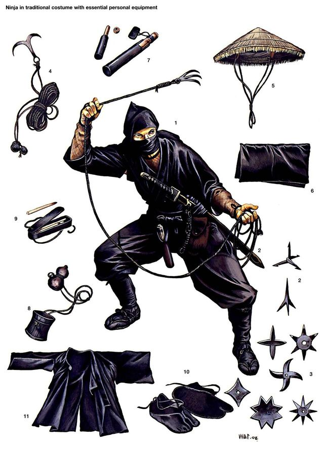 Tìm hiểu về ninja, những chiến binh nổi tiếng nhất trong lịch sử nước Nhật - Ảnh 3.