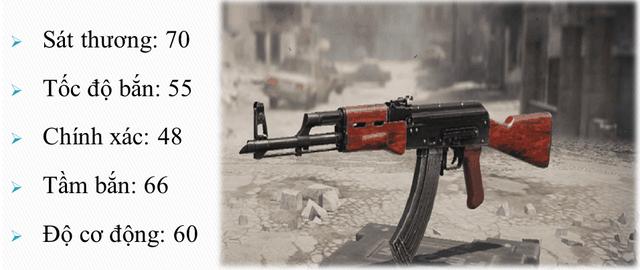 Top những khẩu súng miễn phí nhưng đáng mơ ước nhất trong Call of Duty: Mobile VN - Ảnh 2.