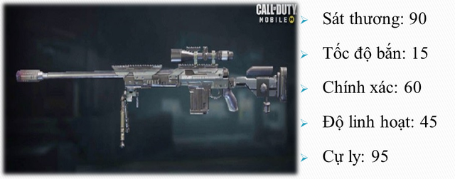 Top những khẩu súng miễn phí nhưng đáng mơ ước nhất trong Call of Duty: Mobile VN - Ảnh 3.