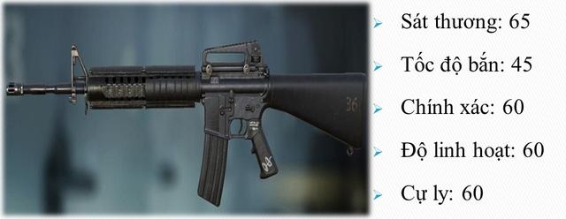 Top những khẩu súng miễn phí nhưng đáng mơ ước nhất trong Call of Duty: Mobile VN - Ảnh 5.